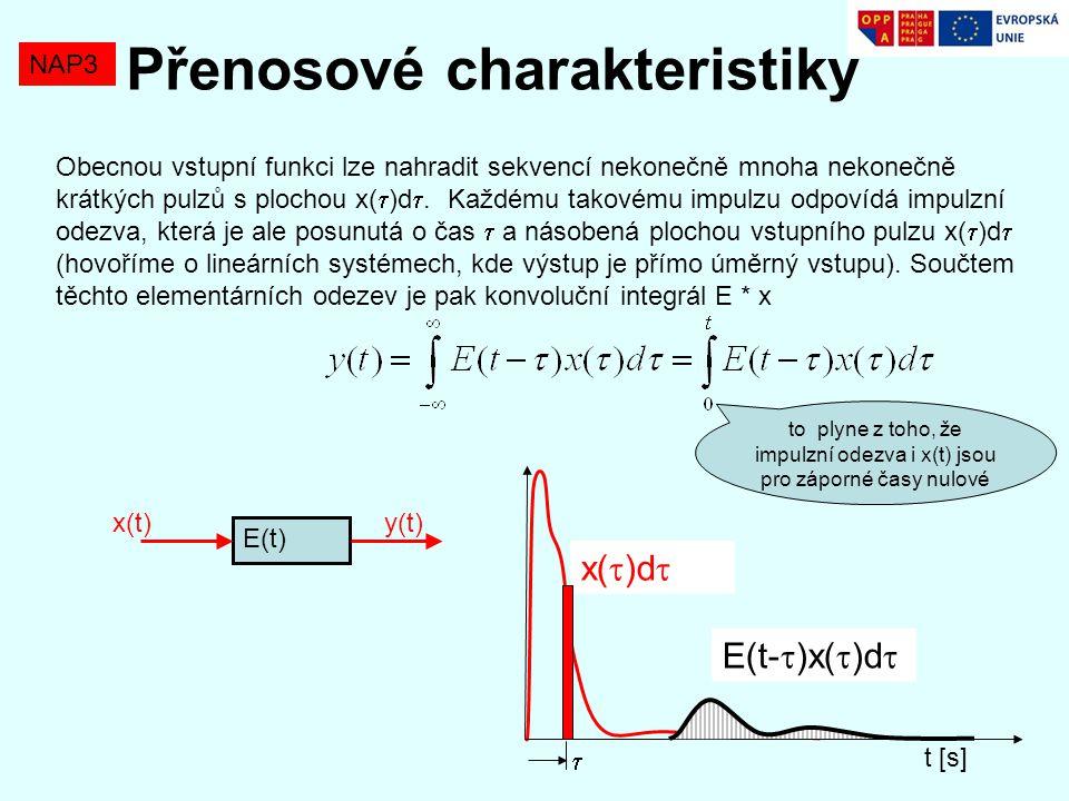NAP3 Přenosové charakteristiky E(t) x(t) y(t) Obecnou vstupní funkci lze nahradit sekvencí nekonečně mnoha nekonečně krátkých pulzů s plochou x(  )d