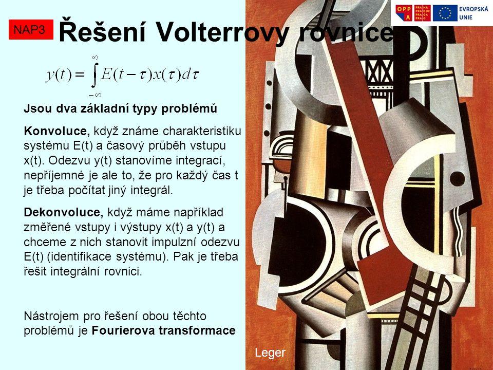 NAP3 Co je třeba si pamatovat Přednáška byla věnována Fourierově transformaci a jejím aplikacím.