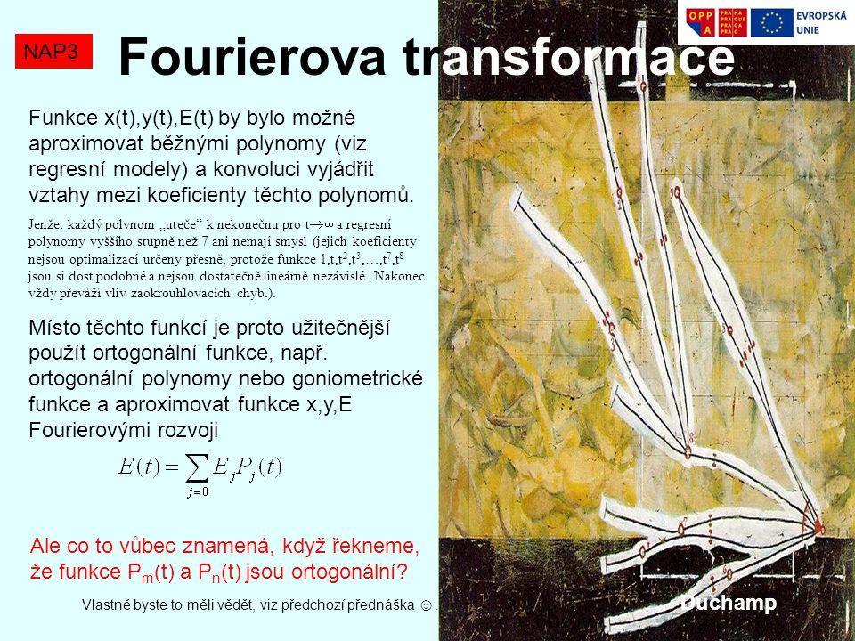 NAP3 Co je třeba si pamatovat Co je konvoluce, dekonvoluce, přenos a korelace Fourierova transformace Fourierova transformace konvoluce a korelace Diskrétní Fourierova transformace Nyquistova frekvence 1/2  Jak se změní signál x(t) po průchodu filtrem E(t) Korelace dvou signálů posunutých o čas t