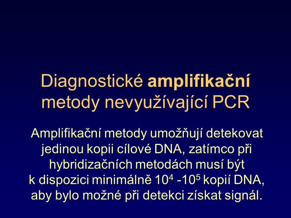 Diagnostické amplifikační metody nevyužívající PCR Amplifikační metody umožňují detekovat jedinou kopii cílové DNA, zatímco při hybridizačních metodác
