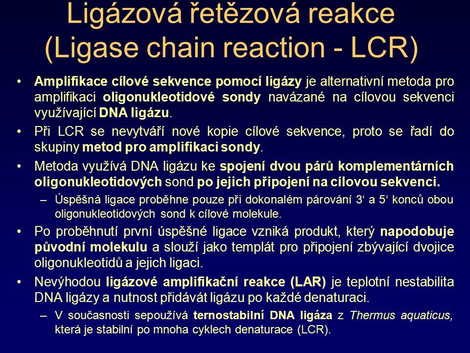 Ligázová řetězová reakce (Ligase chain reaction - LCR) Amplifikace cílové sekvence pomocí ligázy je alternativní metoda pro amplifikaci oligonukleotid