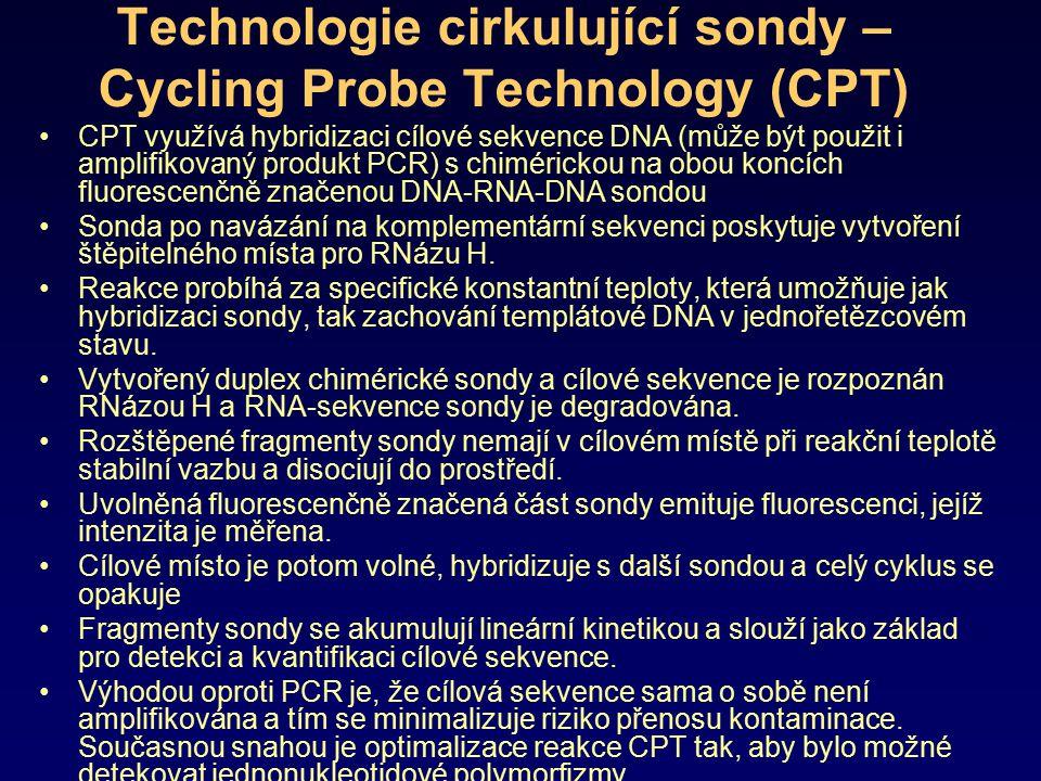 Technologie cirkulující sondy – Cycling Probe Technology (CPT) CPT využívá hybridizaci cílové sekvence DNA (může být použit i amplifikovaný produkt PC