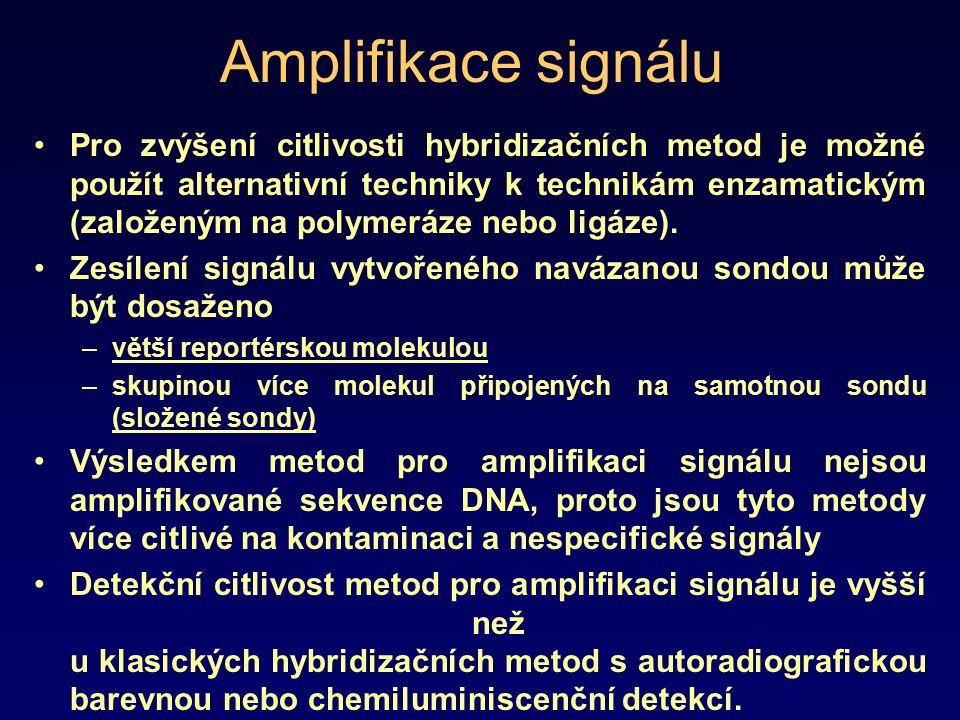 Amplifikace signálu Pro zvýšení citlivosti hybridizačních metod je možné použít alternativní techniky k technikám enzamatickým (založeným na polymeráz