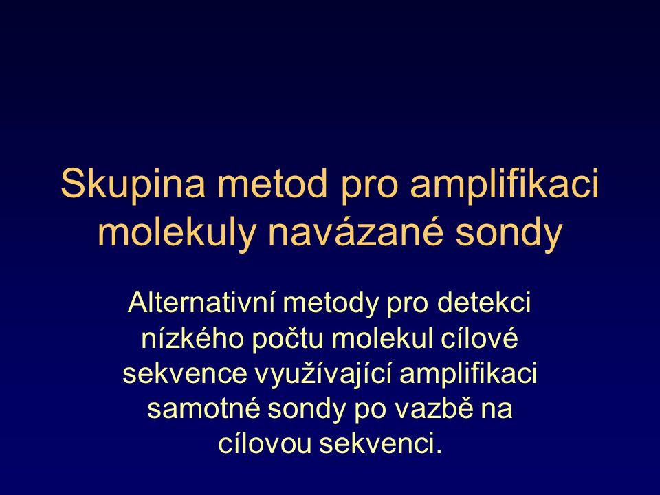 Skupina metod pro amplifikaci molekuly navázané sondy Alternativní metody pro detekci nízkého počtu molekul cílové sekvence využívající amplifikaci sa