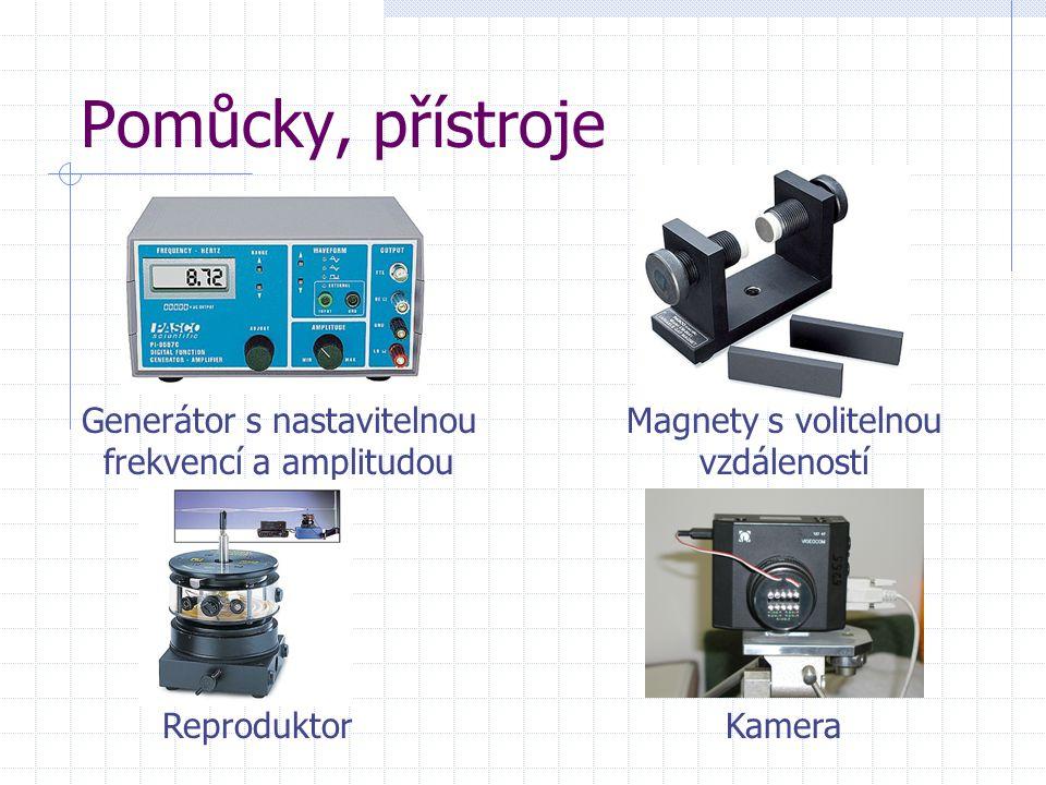 Pomůcky, přístroje Generátor s nastavitelnou frekvencí a amplitudou Magnety s volitelnou vzdáleností ReproduktorKamera
