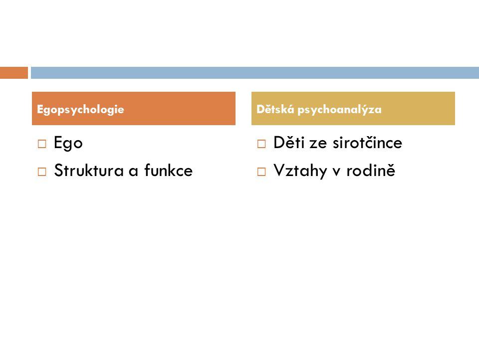  Ego  Struktura a funkce  Děti ze sirotčince  Vztahy v rodině EgopsychologieDětská psychoanalýza