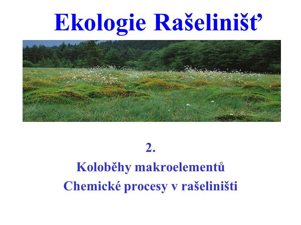 Chemické pochody Chemismus rašeliništní vody / půdy je ovlivňován: - kvalitou přitékající vody (množství minerálů a živin).