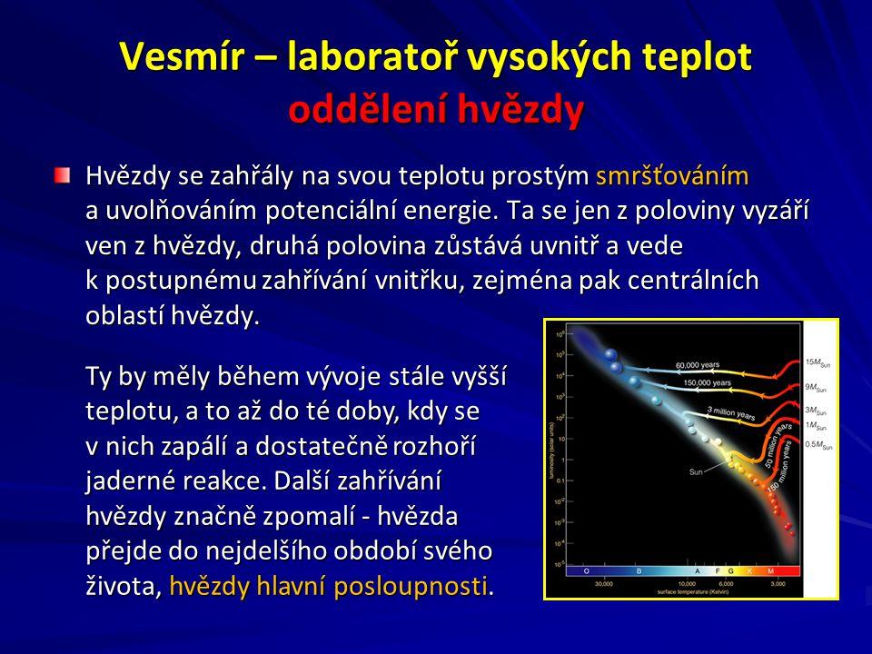Vesmír – laboratoř vysokých teplot oddělení hvězdy Hvězdy se zahřály na svou teplotu prostým smršťováním a uvolňováním potenciální energie.