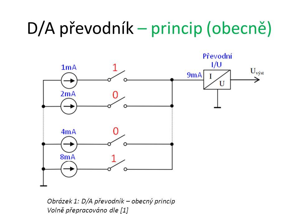 D/A převodník – princip (obecně) Obrázek 1: D/A převodník – obecný princip Volně přepracováno dle [1]