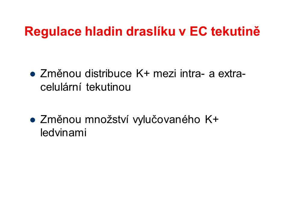 Změnou distribuce K+ mezi intra- a extra- celulární tekutinou Změnou množství vylučovaného K+ ledvinami Regulace hladin draslíku v EC tekutině