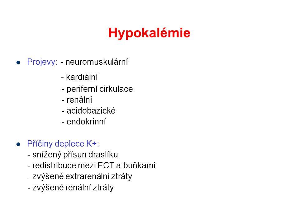 Hypokalémie Projevy: - neuromuskulární - kardiální - periferní cirkulace - renální - acidobazické - endokrinní Příčiny deplece K+: - snížený přísun draslíku - redistribuce mezi ECT a buňkami - zvýšené extrarenální ztráty - zvýšené renální ztráty