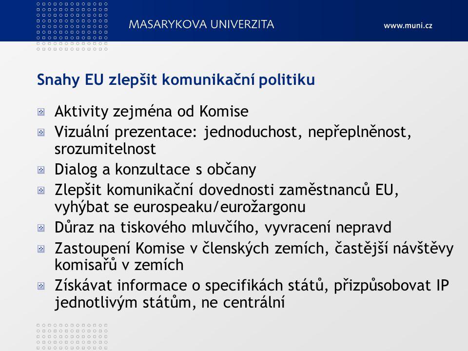 Snahy EU zlepšit komunikační politiku Aktivity zejména od Komise Vizuální prezentace: jednoduchost, nepřeplněnost, srozumitelnost Dialog a konzultace s občany Zlepšit komunikační dovednosti zaměstnanců EU, vyhýbat se eurospeaku/eurožargonu Důraz na tiskového mluvčího, vyvracení nepravd Zastoupení Komise v členských zemích, častější návštěvy komisařů v zemích Získávat informace o specifikách států, přizpůsobovat IP jednotlivým státům, ne centrální