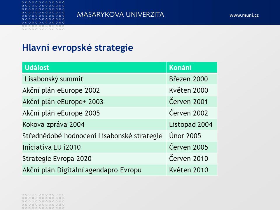 Hlavní evropské strategie UdálostKonání Lisabonský summitBřezen 2000 Akční plán eEurope 2002 Květen 2000 Akční plán eEurope+ 2003 Červen 2001 Akční plán eEurope 2005 Červen 2002 Kokova zpráva 2004 Listopad 2004 Střednědobé hodnocení Lisabonské strategie Únor 2005 Iniciativa EU i2010 Červen 2005 Strategie Evropa 2020 Červen 2010 Akční plán Digitální agendapro Evropu Květen 2010