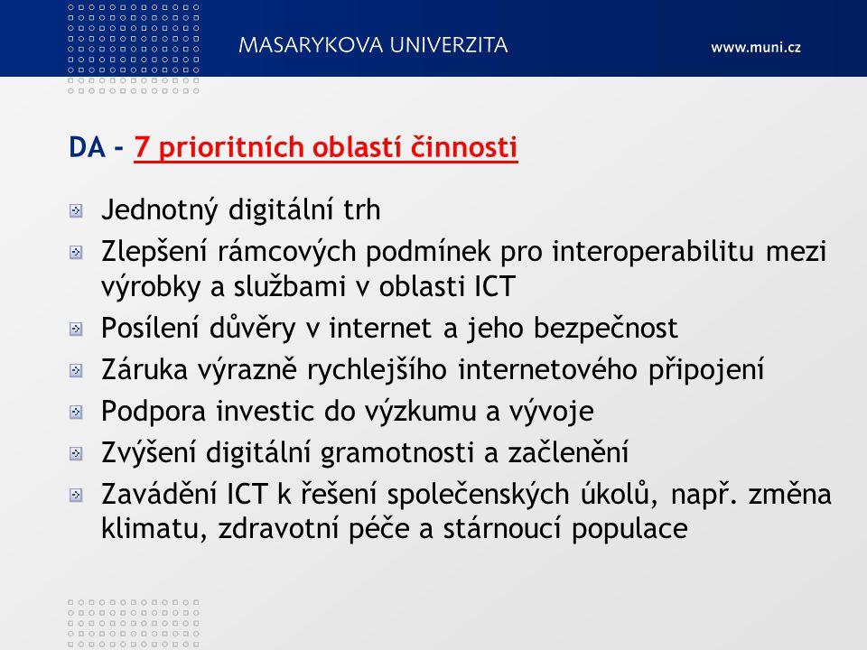 DA - 7 prioritních oblastí činnosti7 prioritních oblastí činnosti Jednotný digitální trh Zlepšení rámcových podmínek pro interoperabilitu mezi výrobky a službami v oblasti ICT Posílení důvěry v internet a jeho bezpečnost Záruka výrazně rychlejšího internetového připojení Podpora investic do výzkumu a vývoje Zvýšení digitální gramotnosti a začlenění Zavádění ICT k řešení společenských úkolů, např.