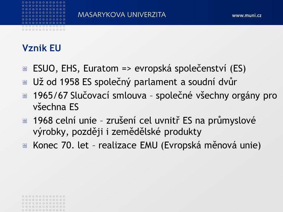 Vznik EU ESUO, EHS, Euratom => evropská společenství (ES) Už od 1958 ES společný parlament a soudní dvůr 1965/67 Slučovací smlouva – společné všechny orgány pro všechna ES 1968 celní unie – zrušení cel uvnitř ES na průmyslové výrobky, později i zemědělské produkty Konec 70.
