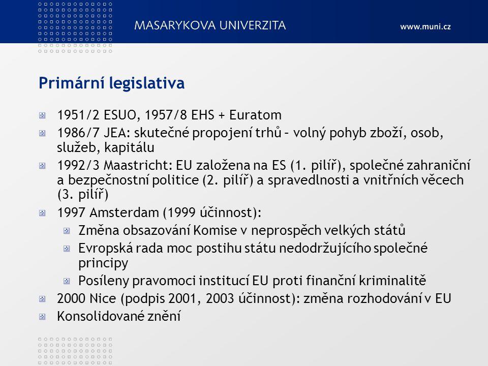 Primární legislativa 1951/2 ESUO, 1957/8 EHS + Euratom 1986/7 JEA: skutečné propojení trhů – volný pohyb zboží, osob, služeb, kapitálu 1992/3 Maastricht: EU založena na ES (1.