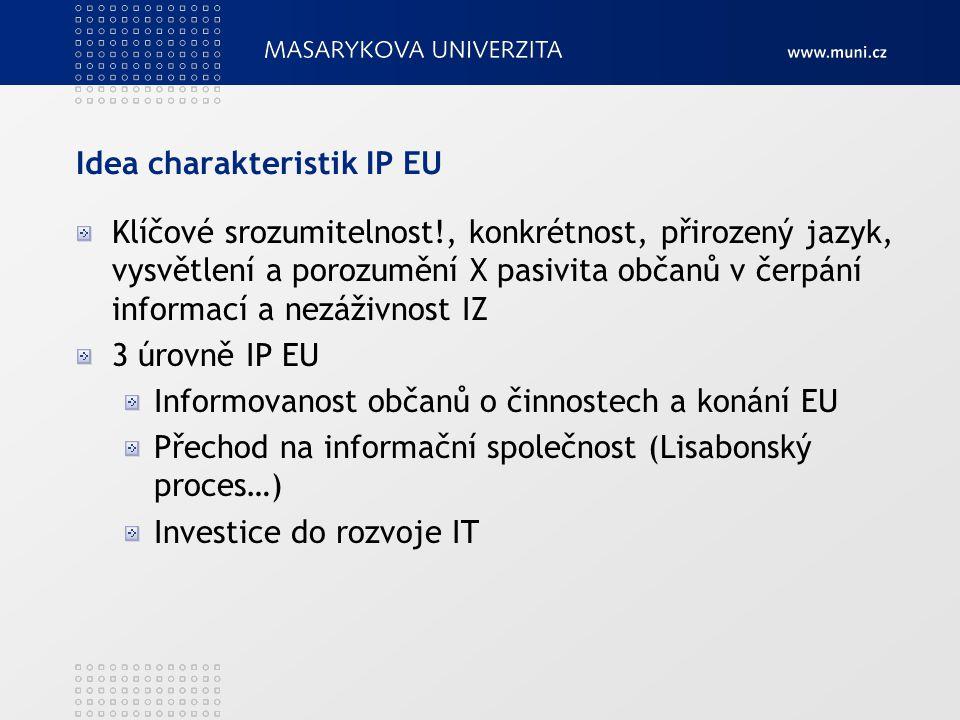 Idea charakteristik IP EU Klíčové srozumitelnost!, konkrétnost, přirozený jazyk, vysvětlení a porozumění X pasivita občanů v čerpání informací a nezáživnost IZ 3 úrovně IP EU Informovanost občanů o činnostech a konání EU Přechod na informační společnost (Lisabonský proces…) Investice do rozvoje IT