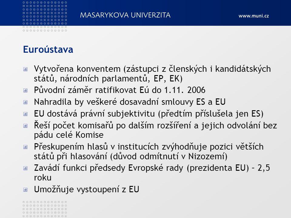 Euroústava Vytvořena konventem (zástupci z členských i kandidátských států, národních parlamentů, EP, EK) Původní záměr ratifikovat Eú do 1.11. 2006 N