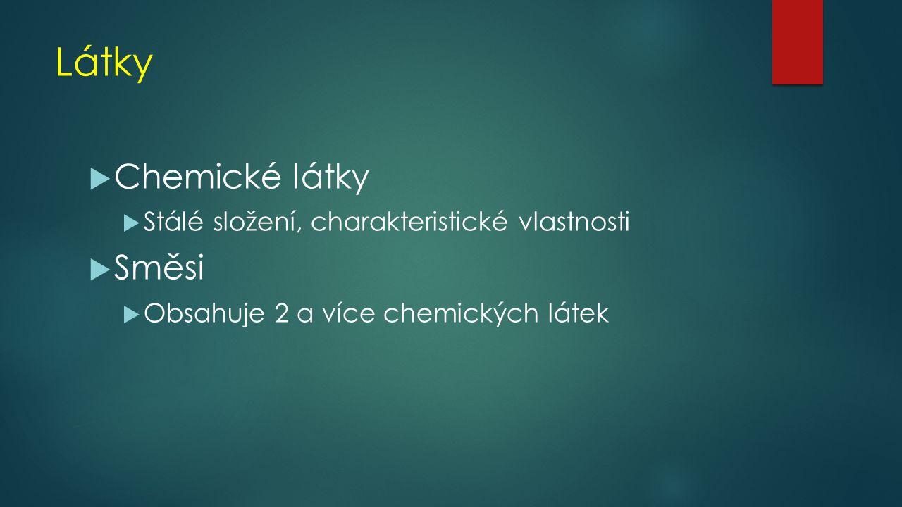 Látky  Molekuly  Atomy  Ionty  Krystalické látky  Amorfní látky
