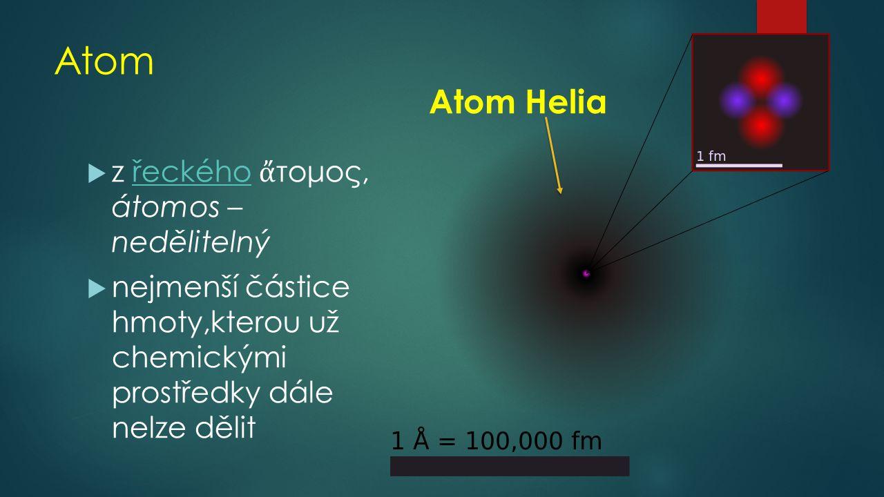 Historie atomu - modely  Thomsonův model atomu:  1898  1897 – objev e-