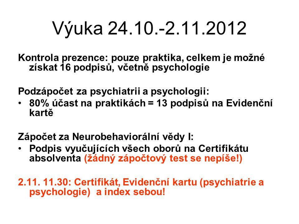 Výuka 24.10.-2.11.2012 Kontrola prezence: pouze praktika, celkem je možné získat 16 podpisů, včetně psychologie Podzápočet za psychiatrii a psychologii: 80% účast na praktikách = 13 podpisů na Evidenční kartě Zápočet za Neurobehaviorální vědy I: Podpis vyučujících všech oborů na Certifikátu absolventa (žádný zápočtový test se nepíše!) 2.11.