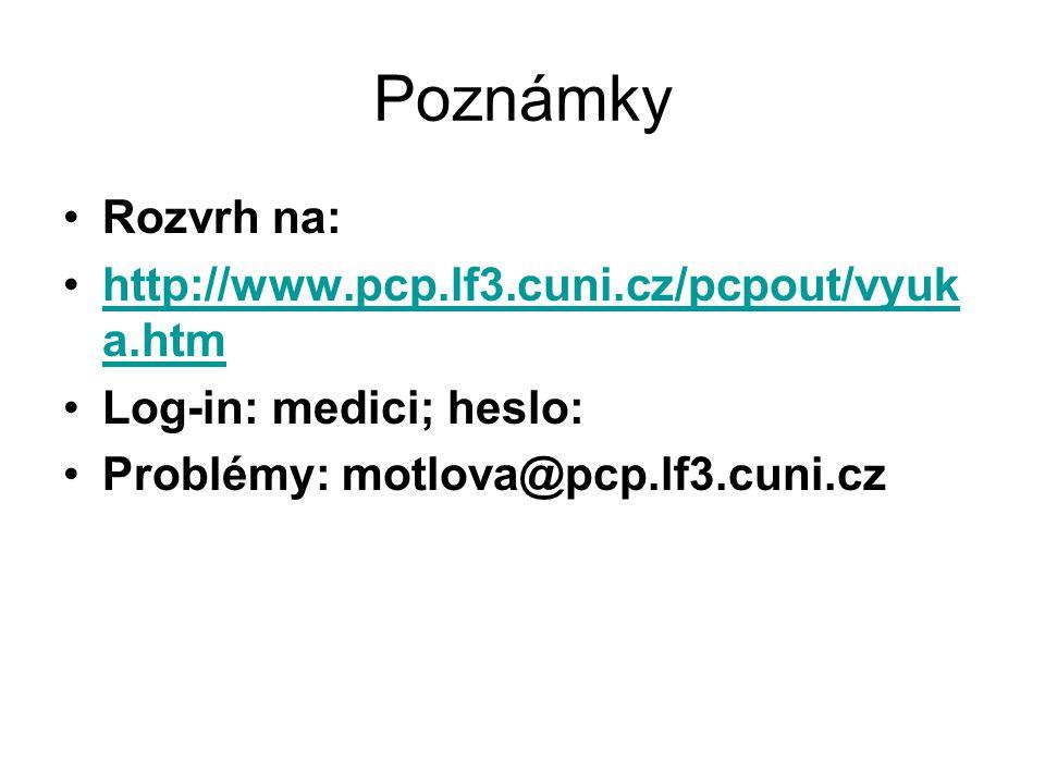 Poznámky Rozvrh na: http://www.pcp.lf3.cuni.cz/pcpout/vyuk a.htmhttp://www.pcp.lf3.cuni.cz/pcpout/vyuk a.htm Log-in: medici; heslo: Problémy: motlova@pcp.lf3.cuni.cz