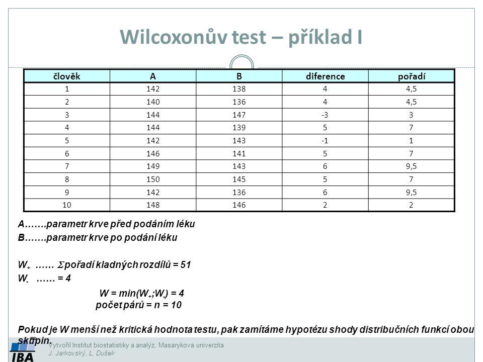 Vytvořil Institut biostatistiky a analýz, Masarykova univerzita J. Jarkovský, L. Dušek Wilcoxonův test – příklad I člověkABdiferencepořadí 114213844,5