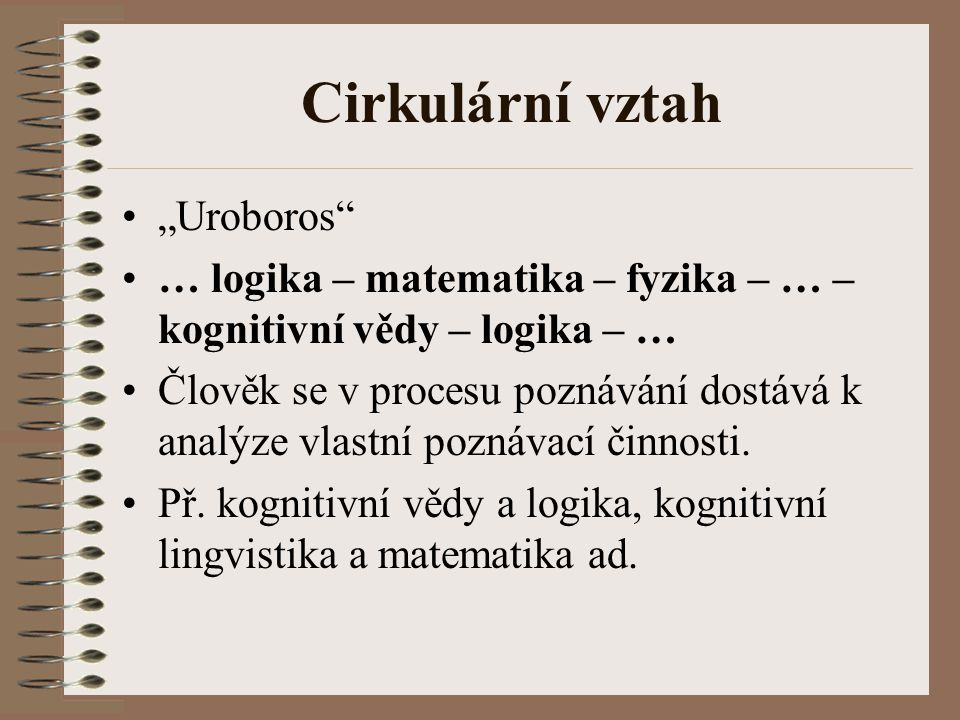 """Cirkulární vztah """"Uroboros"""" … logika – matematika – fyzika – … – kognitivní vědy – logika – … Člověk se v procesu poznávání dostává k analýze vlastní"""