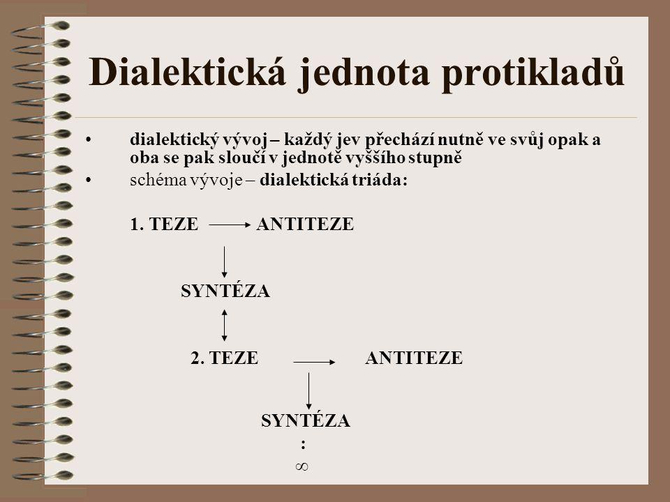 Dialektická jednota protikladů dialektický vývoj – každý jev přechází nutně ve svůj opak a oba se pak sloučí v jednotě vyššího stupně schéma vývoje –