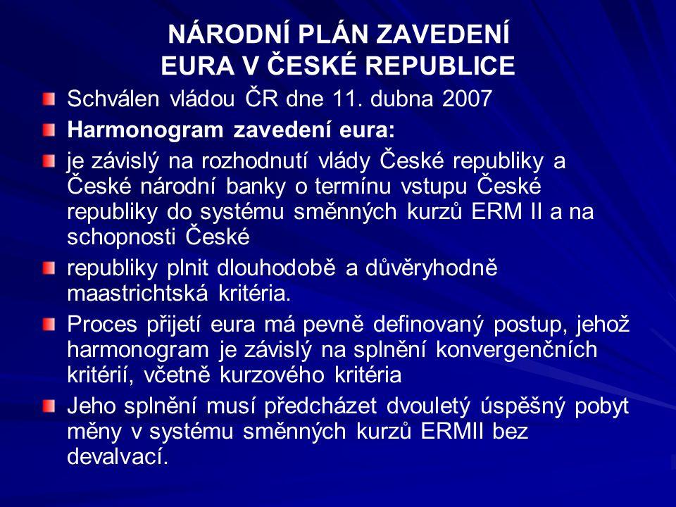 NÁRODNÍ PLÁN ZAVEDENÍ EURA V ČESKÉ REPUBLICE Schválen vládou ČR dne 11. dubna 2007 Harmonogram zavedení eura: je závislý na rozhodnutí vlády České rep
