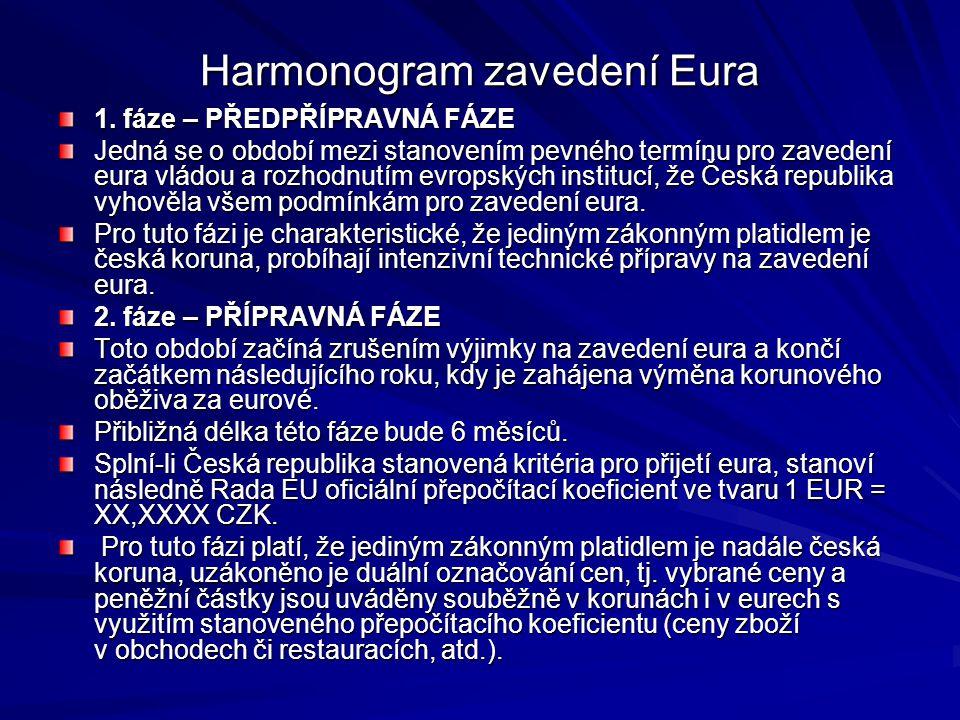 Harmonogram zavedení Eura 1. fáze – PŘEDPŘÍPRAVNÁ FÁZE Jedná se o období mezi stanovením pevného termínu pro zavedení eura vládou a rozhodnutím evrops