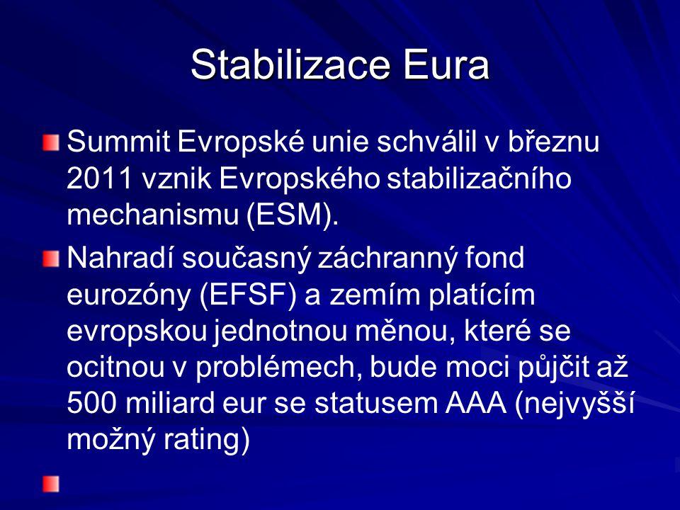 Stabilizace Eura Summit Evropské unie schválil v březnu 2011 vznik Evropského stabilizačního mechanismu (ESM). Nahradí současný záchranný fond eurozón