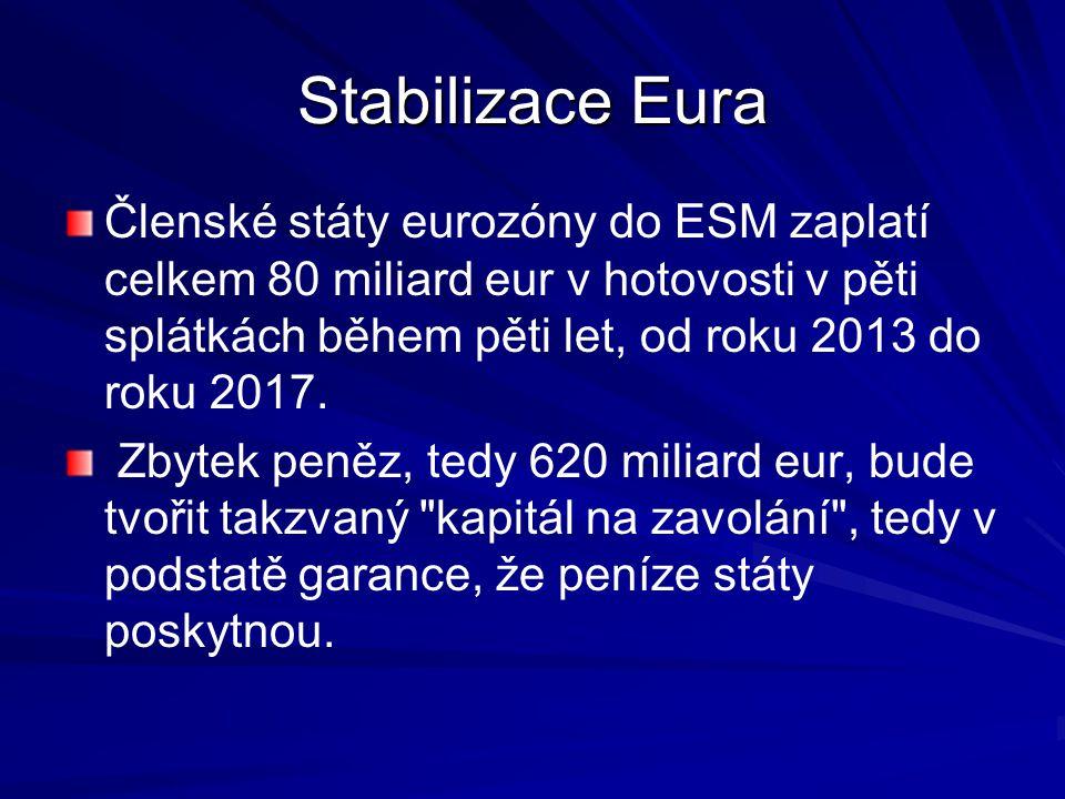 Stabilizace Eura Členské státy eurozóny do ESM zaplatí celkem 80 miliard eur v hotovosti v pěti splátkách během pěti let, od roku 2013 do roku 2017. Z
