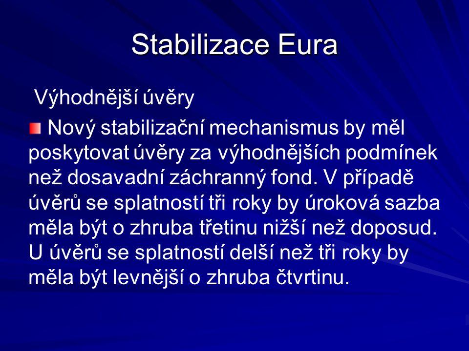 Stabilizace Eura Výhodnější úvěry Nový stabilizační mechanismus by měl poskytovat úvěry za výhodnějších podmínek než dosavadní záchranný fond. V přípa