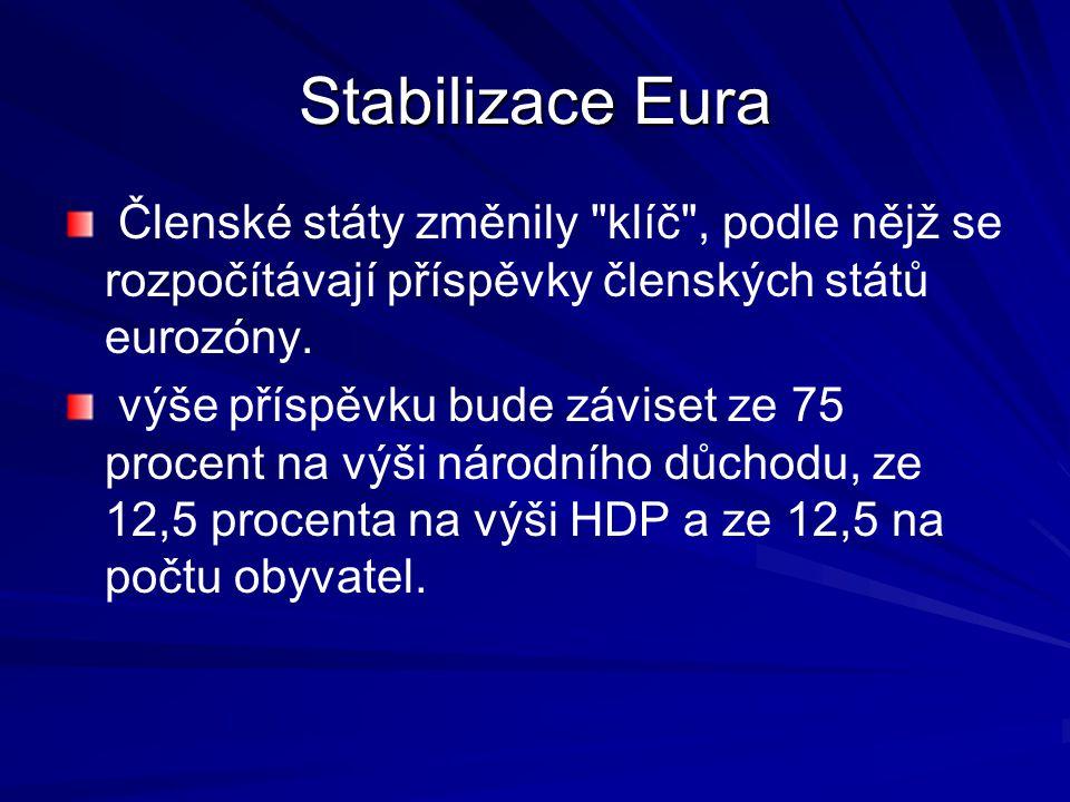 Stabilizace Eura Členské státy změnily