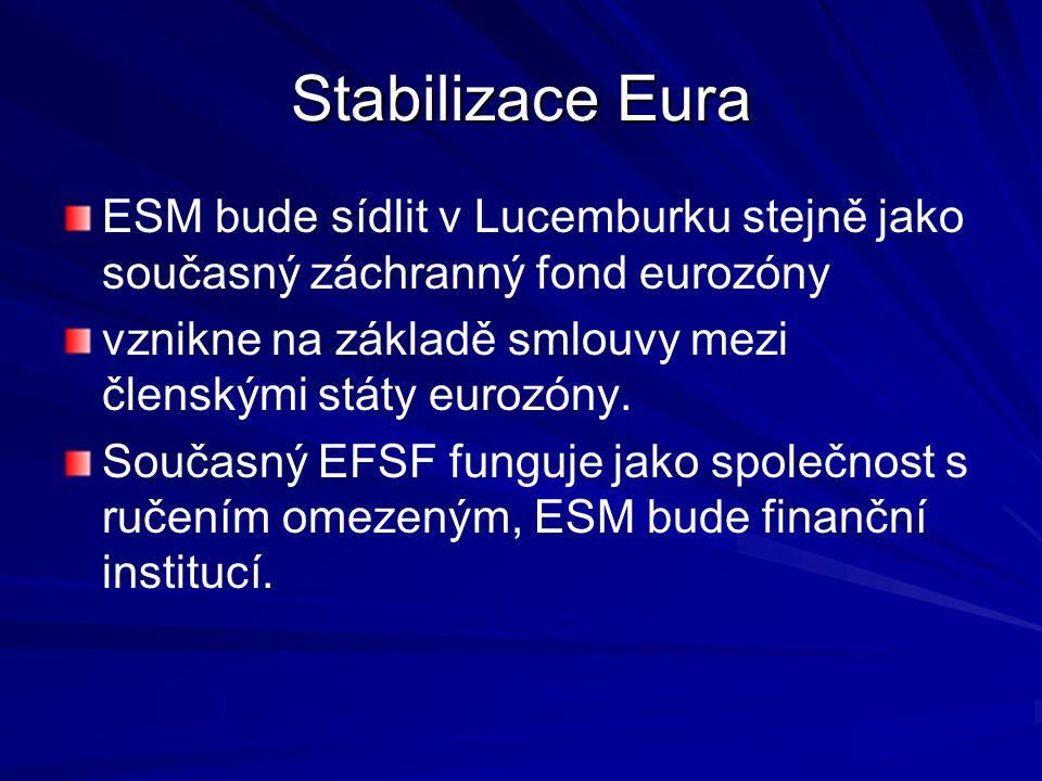 Stabilizace Eura ESM bude sídlit v Lucemburku stejně jako současný záchranný fond eurozóny vznikne na základě smlouvy mezi členskými státy eurozóny. S