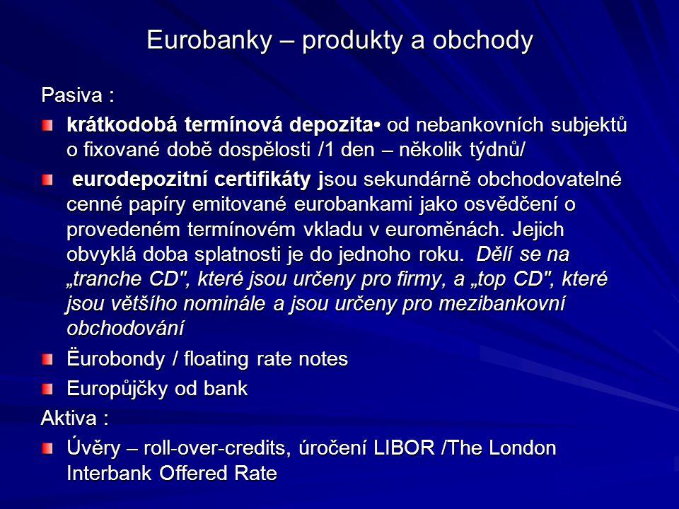 Eurobanky – produkty a obchody Pasiva : krátkodobá termínová depozita od nebankovních subjektů o fixované době dospělosti /1 den – několik týdnů/ euro