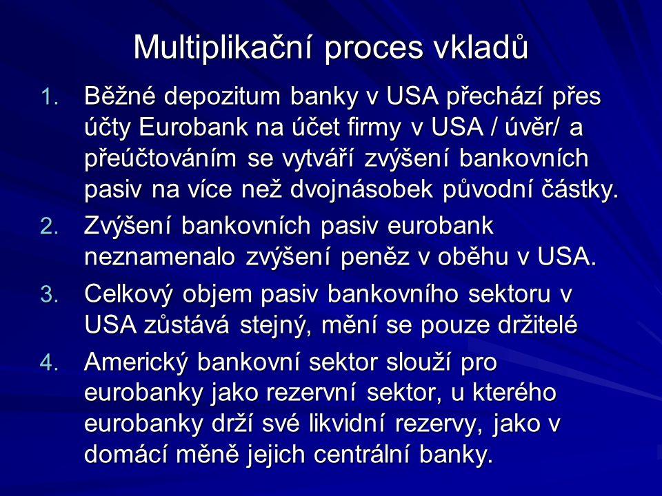 Multiplikační proces vkladů 1. Běžné depozitum banky v USA přechází přes účty Eurobank na účet firmy v USA / úvěr/ a přeúčtováním se vytváří zvýšení b