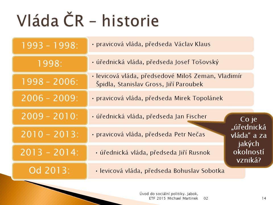 pravicová vláda, předseda Václav Klaus 1993 – 1998: úřednická vláda, předseda Josef Tošovský 1998: levicová vláda, předsedové Miloš Zeman, Vladimír Šp
