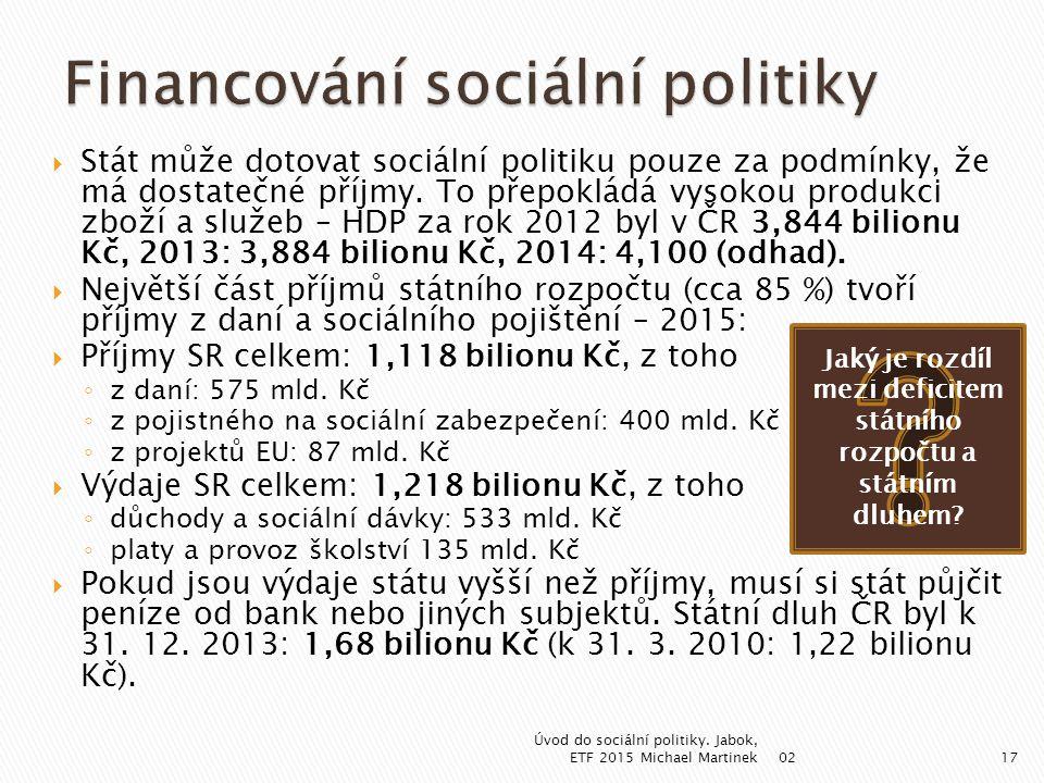  Stát může dotovat sociální politiku pouze za podmínky, že má dostatečné příjmy. To přepokládá vysokou produkci zboží a služeb – HDP za rok 2012 byl