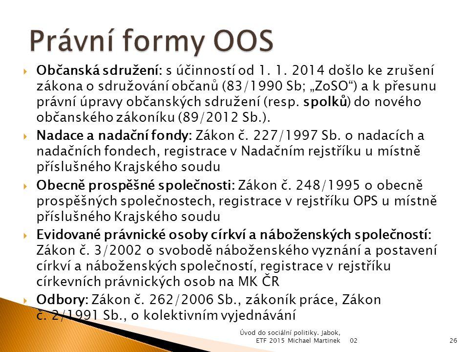  Občanská sdružení: s účinností od 1. 1.