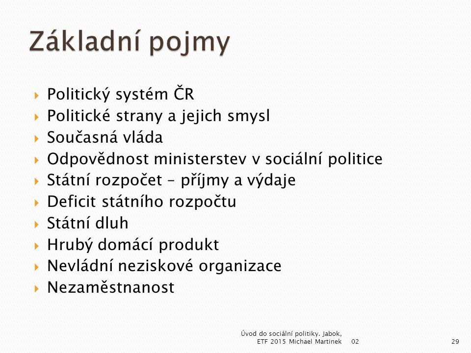  Politický systém ČR  Politické strany a jejich smysl  Současná vláda  Odpovědnost ministerstev v sociální politice  Státní rozpočet – příjmy a v