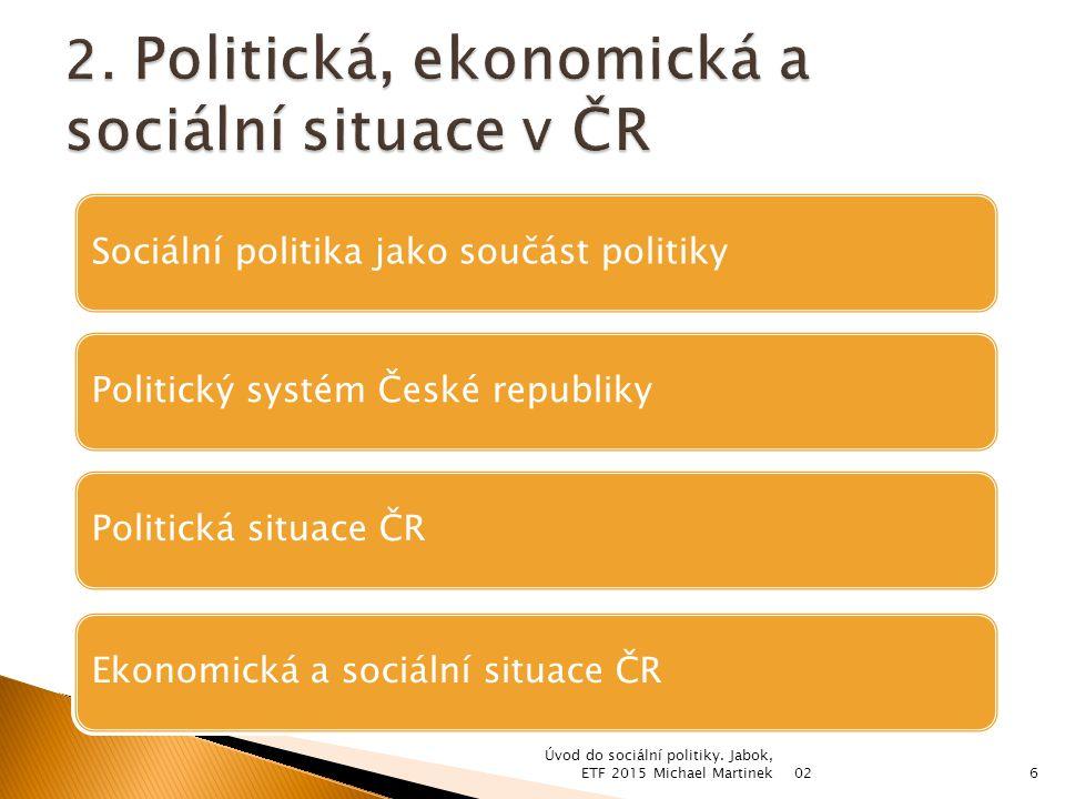 02 Úvod do sociální politiky. Jabok, ETF 2015 Michael Martinek6 Sociální politika jako součást politikyPolitický systém České republikyPolitická situa