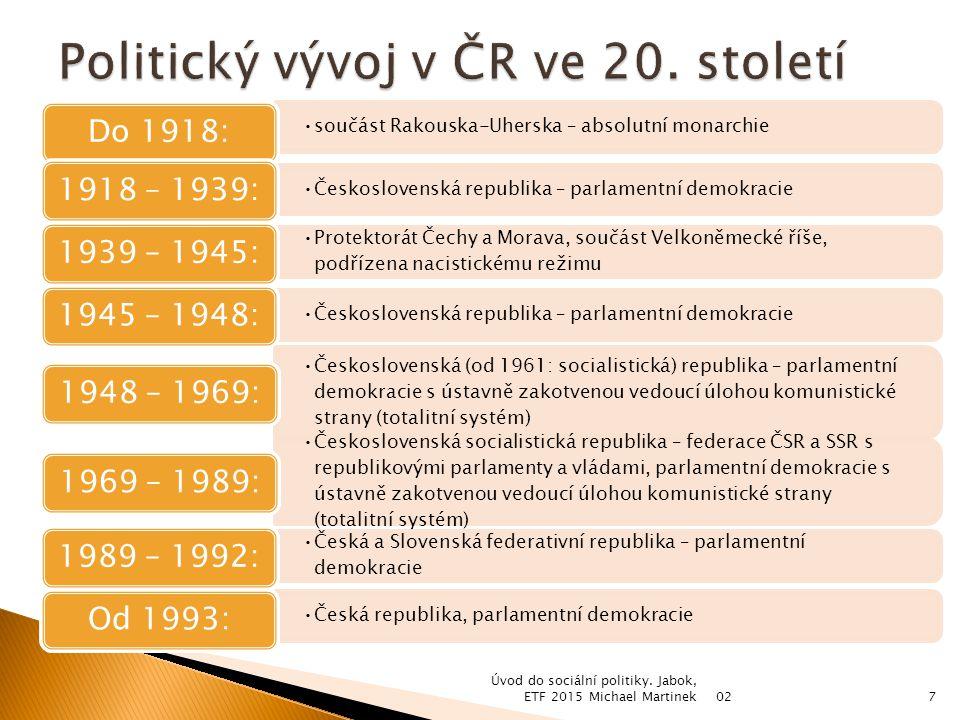 součást Rakouska-Uherska – absolutní monarchie Do 1918: Československá republika – parlamentní demokracie 1918 – 1939: Protektorát Čechy a Morava, sou