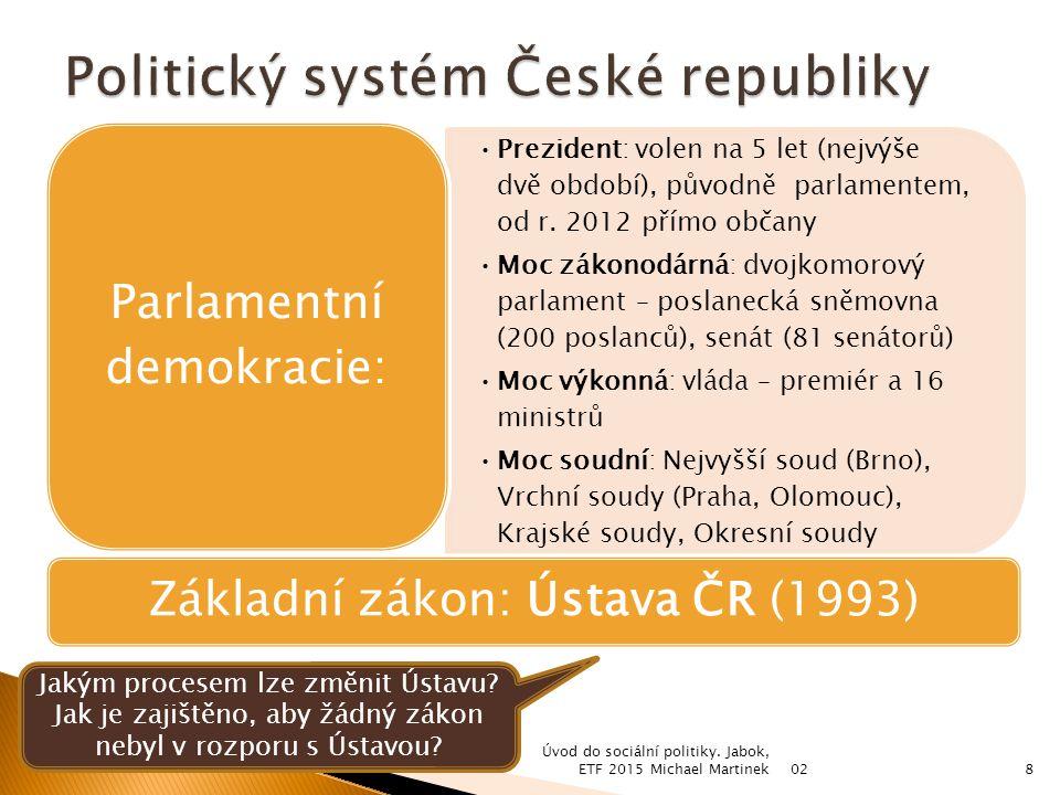 Prezident: volen na 5 let (nejvýše dvě období), původně parlamentem, od r. 2012 přímo občany Moc zákonodárná: dvojkomorový parlament – poslanecká sněm