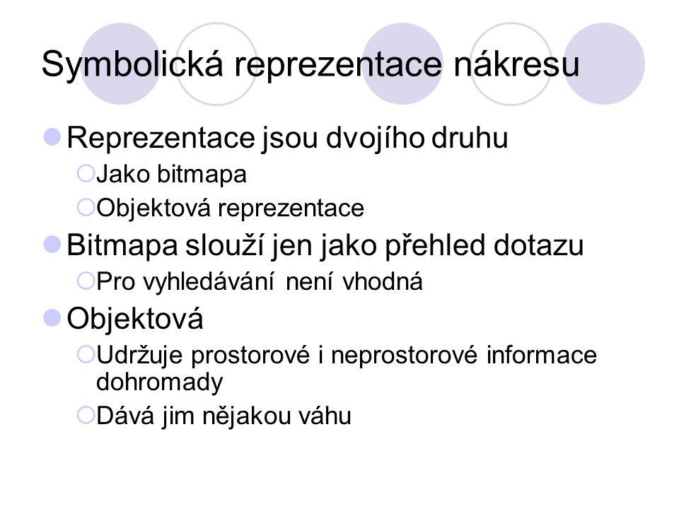 Symbolická reprezentace nákresu Reprezentace jsou dvojího druhu  Jako bitmapa  Objektová reprezentace Bitmapa slouží jen jako přehled dotazu  Pro v