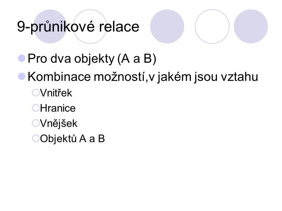 9-průnikové relace Pro dva objekty (A a B) Kombinace možností,v jakém jsou vztahu  Vnitřek  Hranice  Vnějšek  Objektů A a B