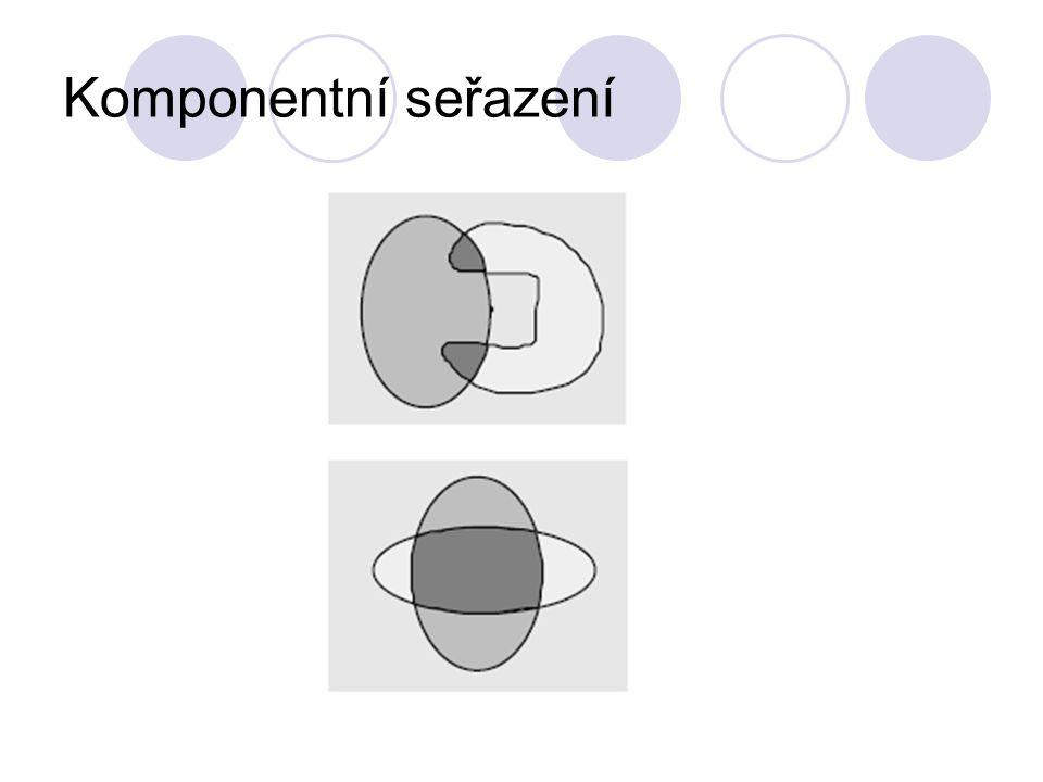 Komponentní seřazení