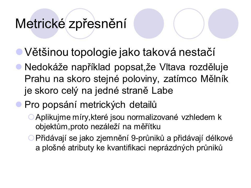 Metrické zpřesnění Většinou topologie jako taková nestačí Nedokáže například popsat,že Vltava rozděluje Prahu na skoro stejné poloviny, zatímco Mělník