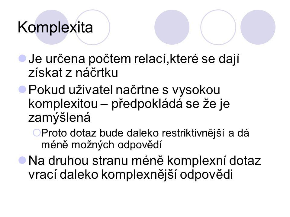 Komplexita Je určena počtem relací,které se dají získat z náčrtku Pokud uživatel načrtne s vysokou komplexitou – předpokládá se že je zamýšlená  Prot